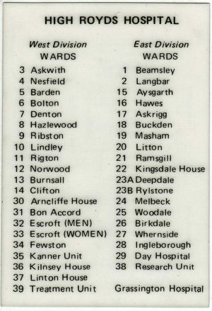 Ward List 